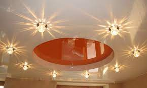 Все, что вам нужно знать о потолочных светильниках